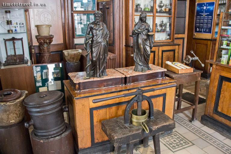 Аптека-музей «Под черным орлом», Львов